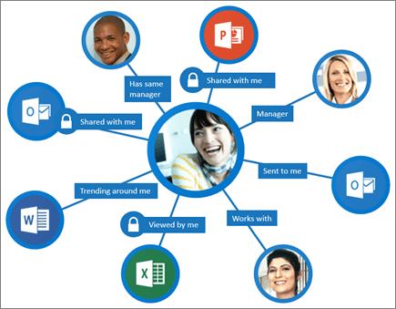 Za Dobine študente brezplačna uporaba Microsoft Office 365